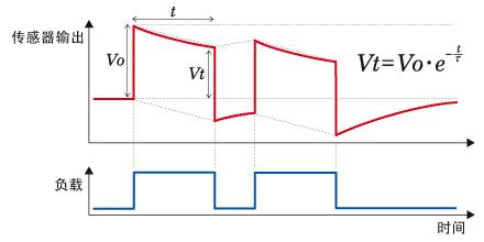 电路 电路图 电子 原理图 440_220